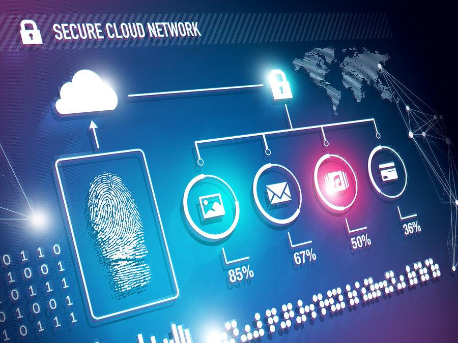 Arquitetura de nuvem: conheça as 3 camadas e os 3 tipos