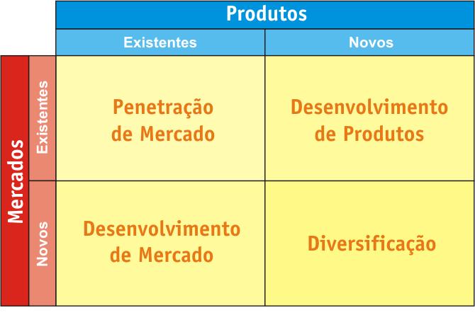 planejamento-estrategico-na-empresa-01
